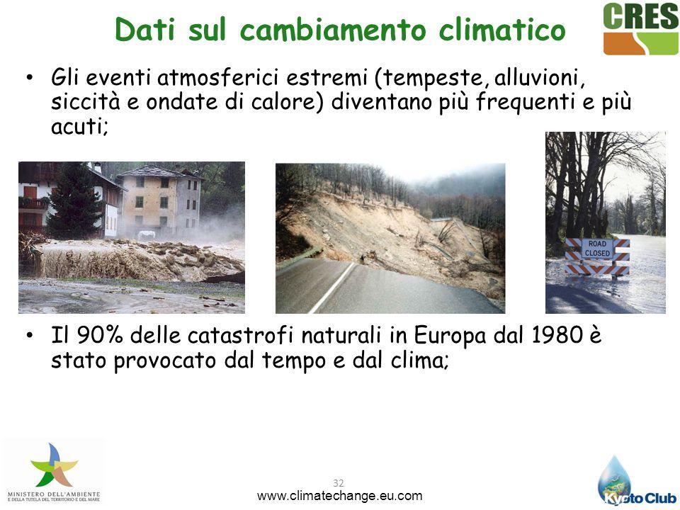 Dati sul cambiamento climatico