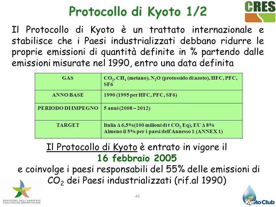Il Protocollo di Kyoto è entrato in vigore il