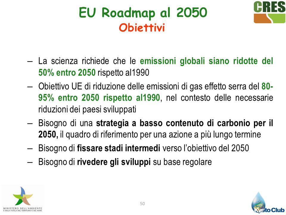 EU Roadmap al 2050 Obiettivi