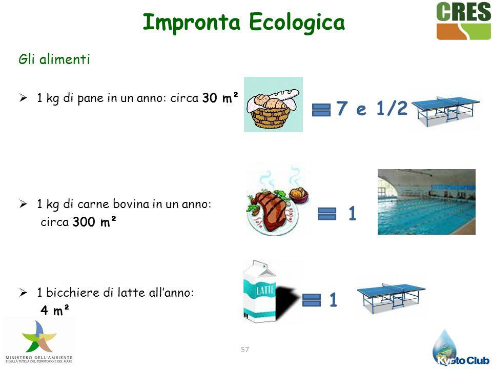 Impronta Ecologica 7 e 1/2 1 1 Gli alimenti