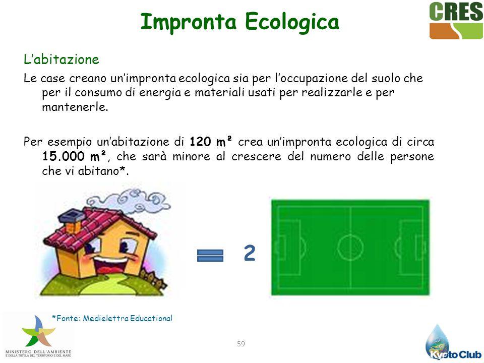 Impronta Ecologica 2 L'abitazione
