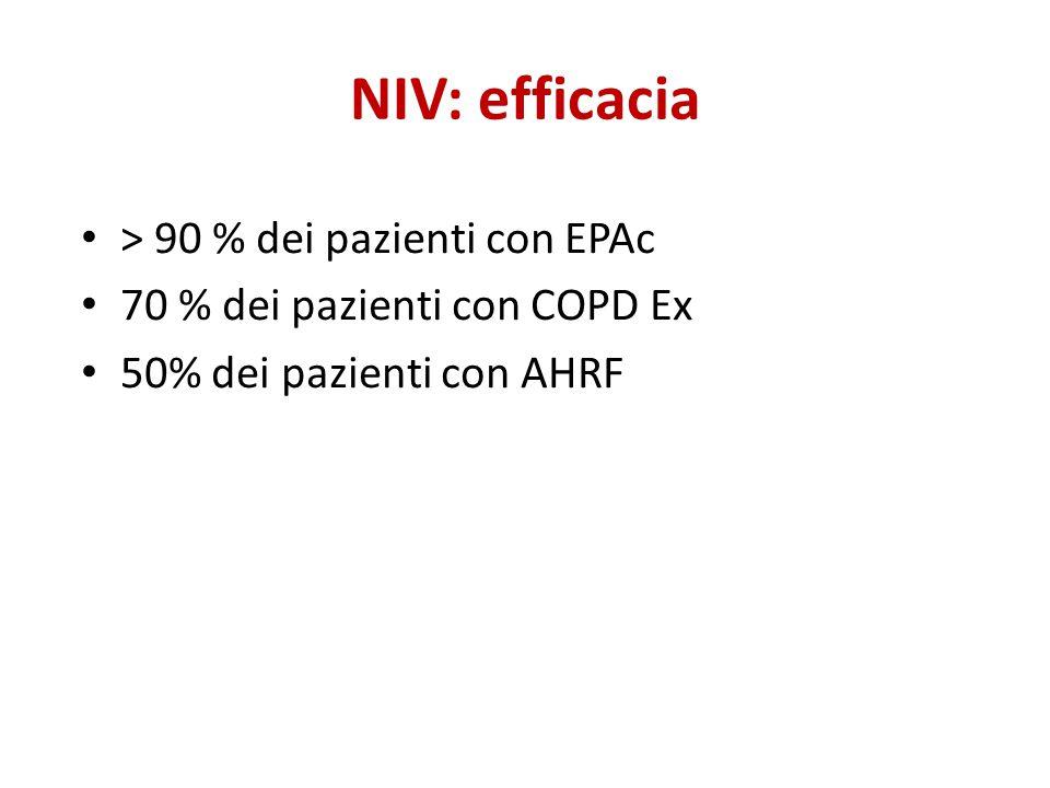 NIV: efficacia > 90 % dei pazienti con EPAc