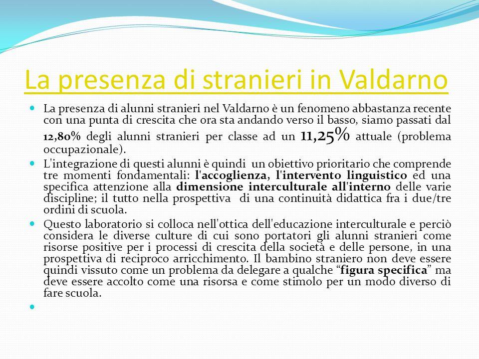 La presenza di stranieri in Valdarno
