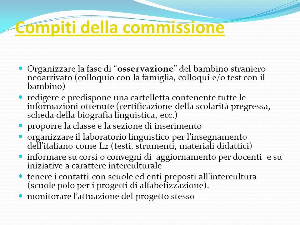 Compiti della commissione