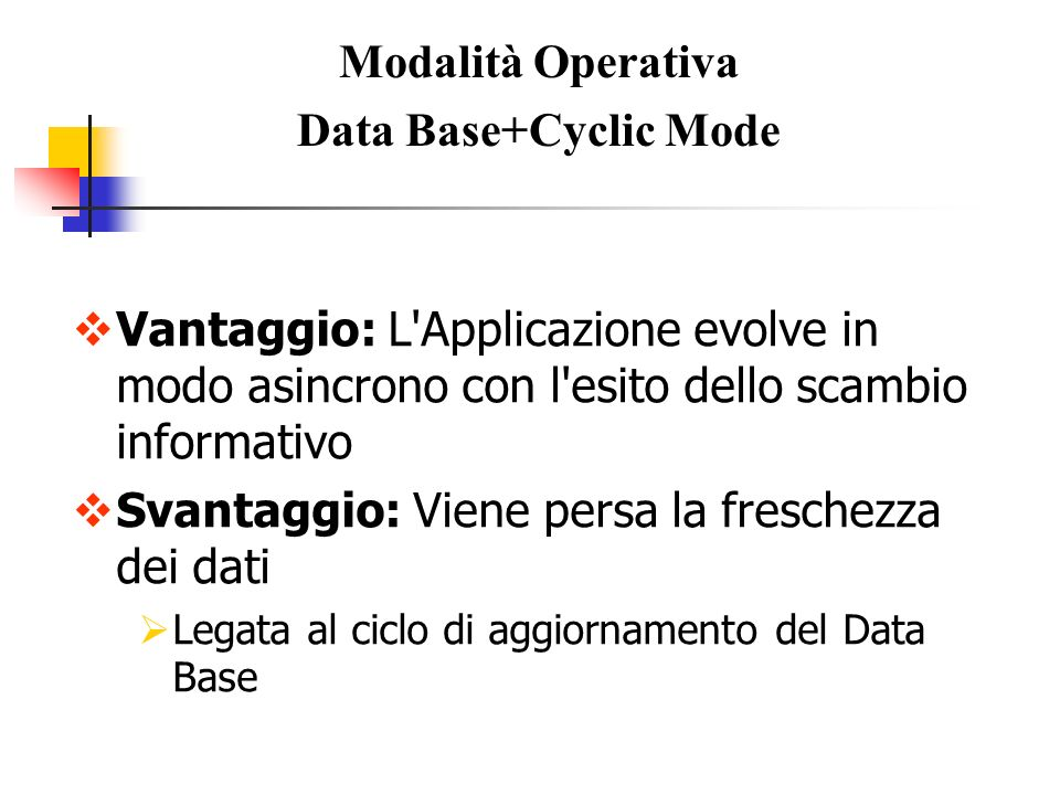 Modalità Operativa Data Base+Cyclic Mode