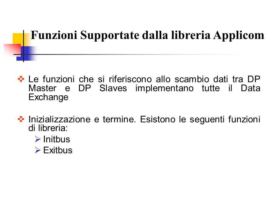 Funzioni Supportate dalla libreria Applicom