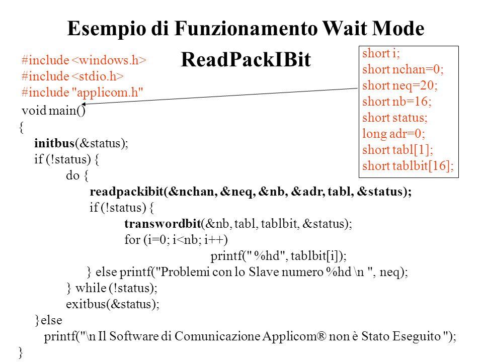 Esempio di Funzionamento Wait Mode