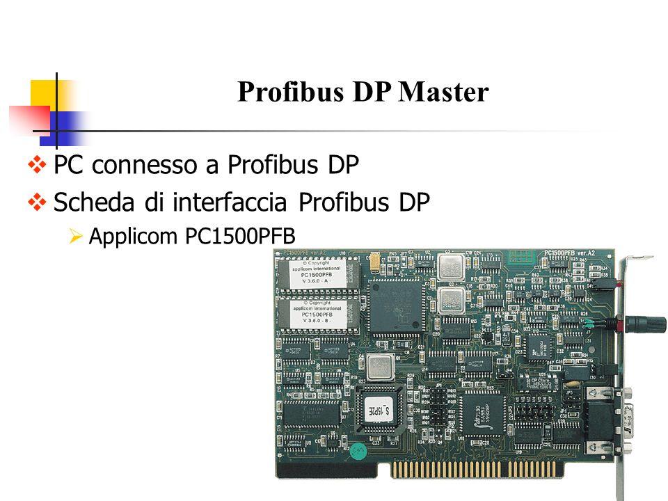 Profibus DP Master PC connesso a Profibus DP
