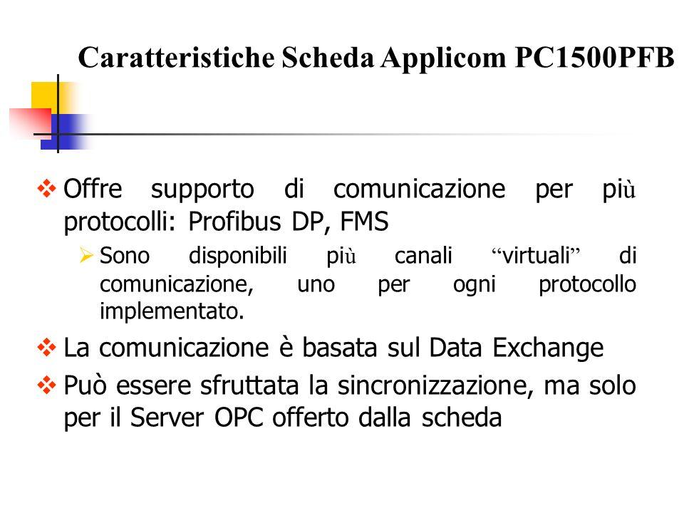 Caratteristiche Scheda Applicom PC1500PFB