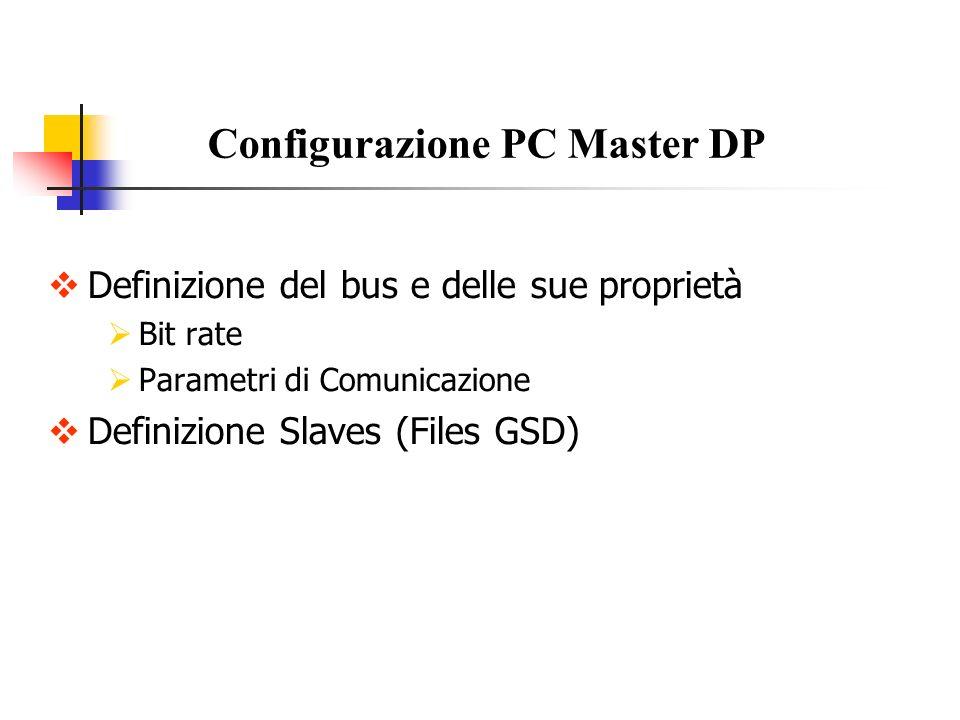 Configurazione PC Master DP