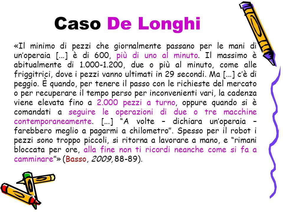 Caso De Longhi