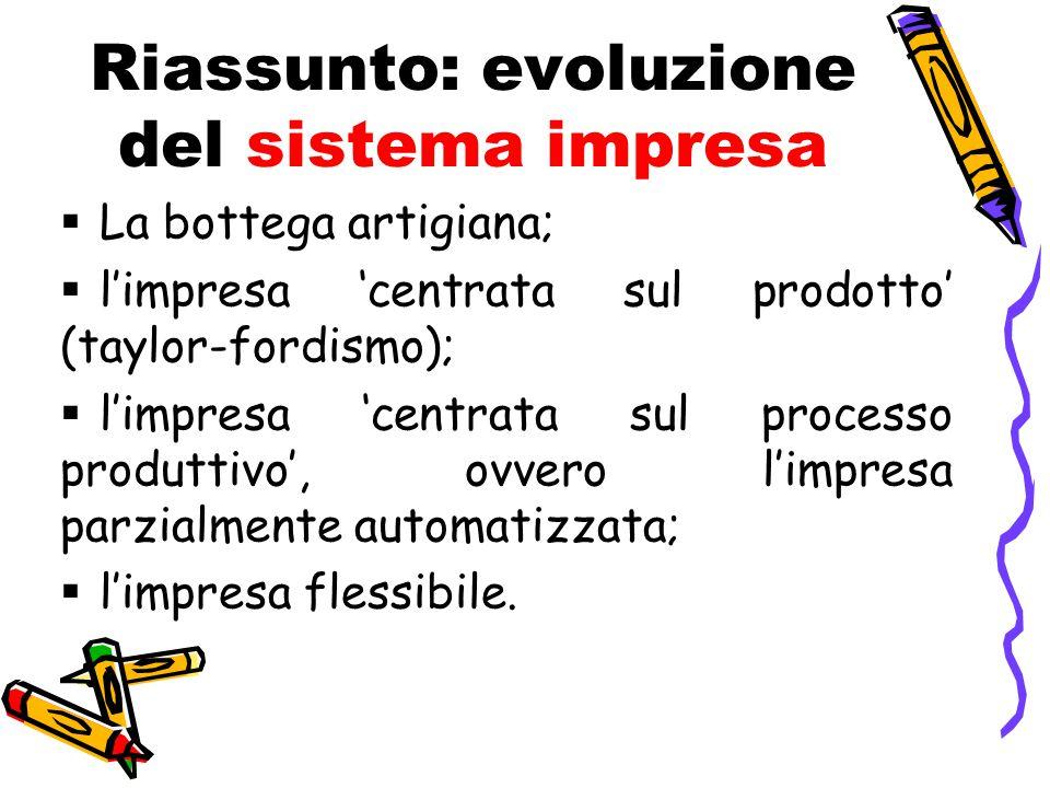 Riassunto: evoluzione del sistema impresa