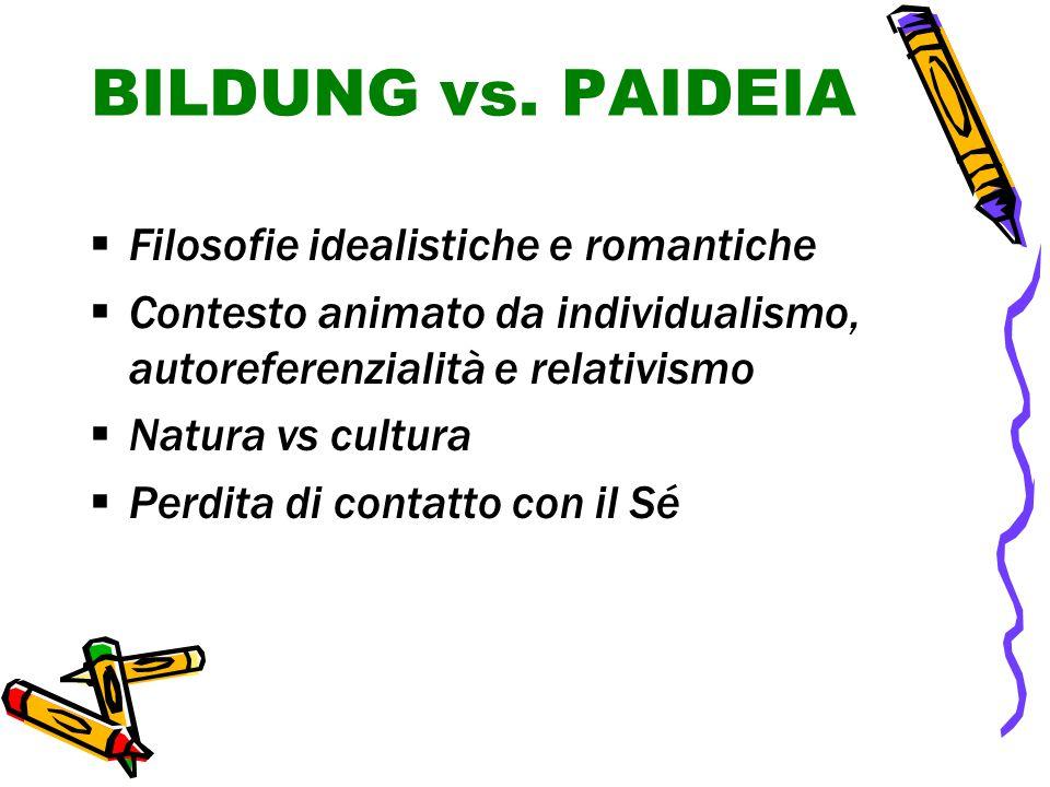 BILDUNG vs. PAIDEIA Filosofie idealistiche e romantiche