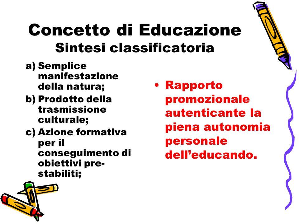 Concetto di Educazione Sintesi classificatoria