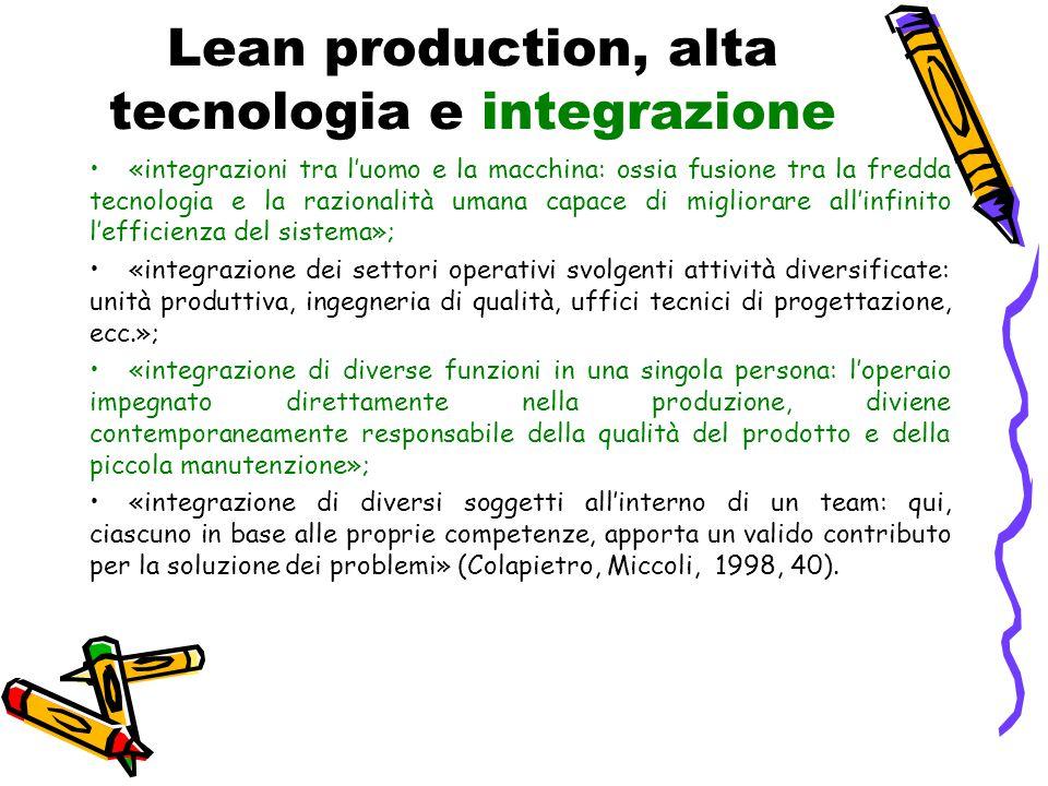Lean production, alta tecnologia e integrazione