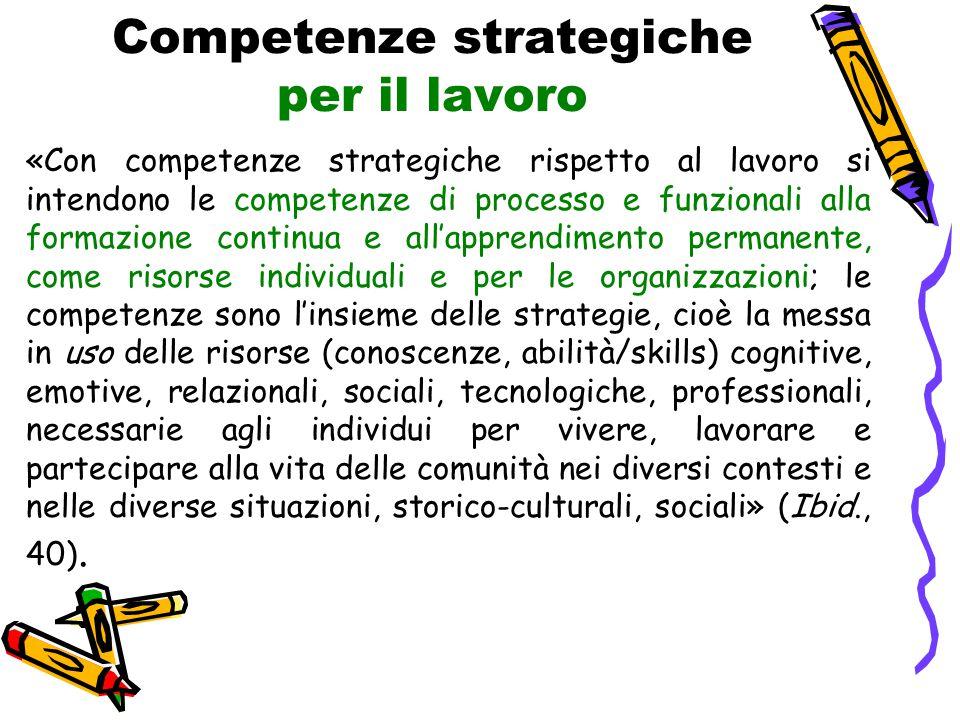 Competenze strategiche per il lavoro