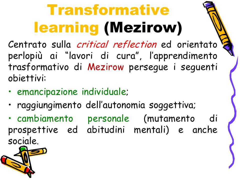 Transformative learning (Mezirow)