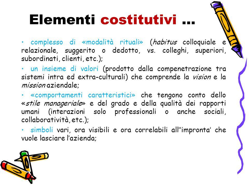 Elementi costitutivi …