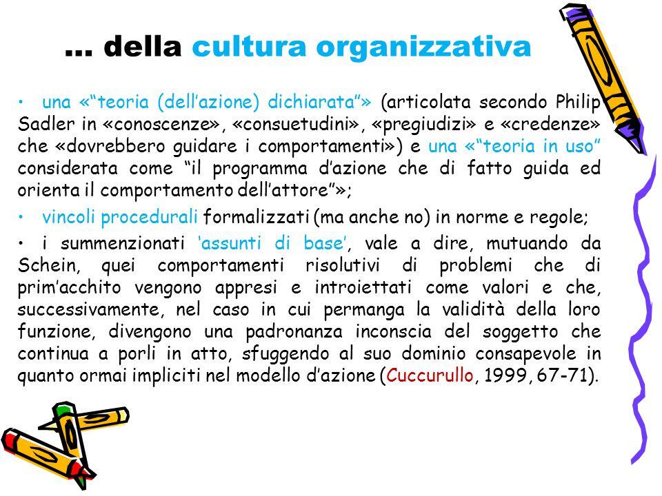 … della cultura organizzativa