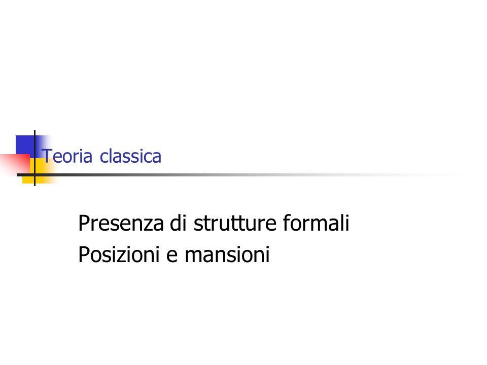 Presenza di strutture formali Posizioni e mansioni