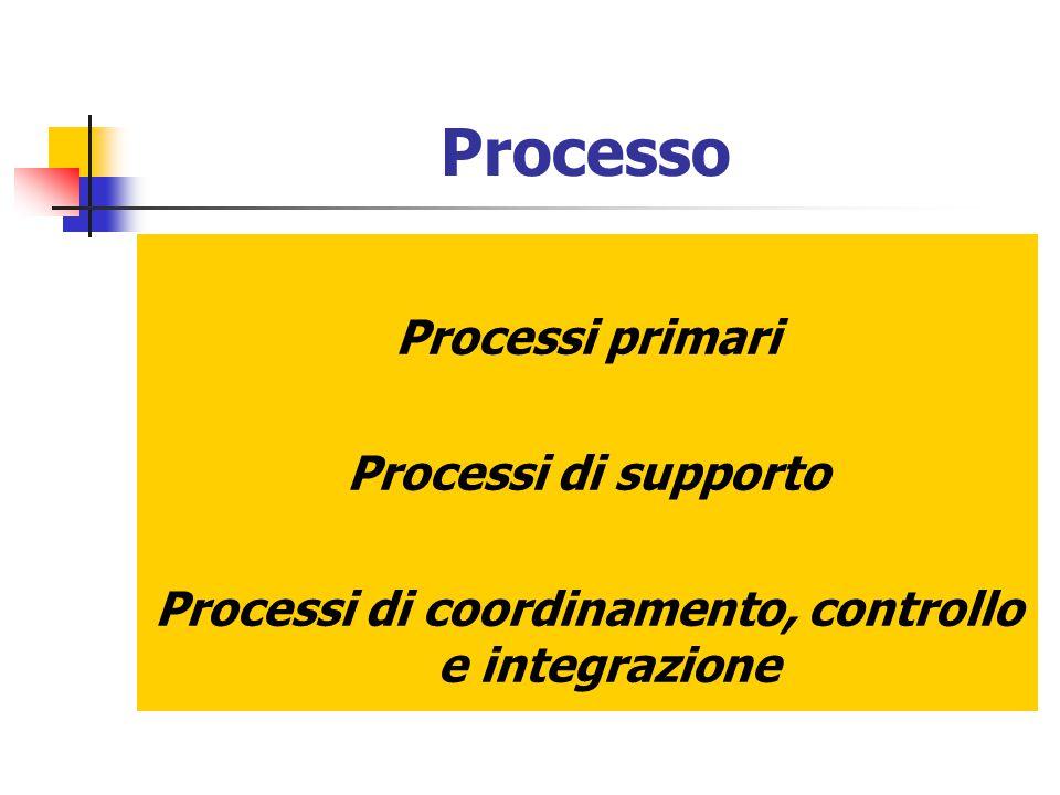 Processi di coordinamento, controllo e integrazione