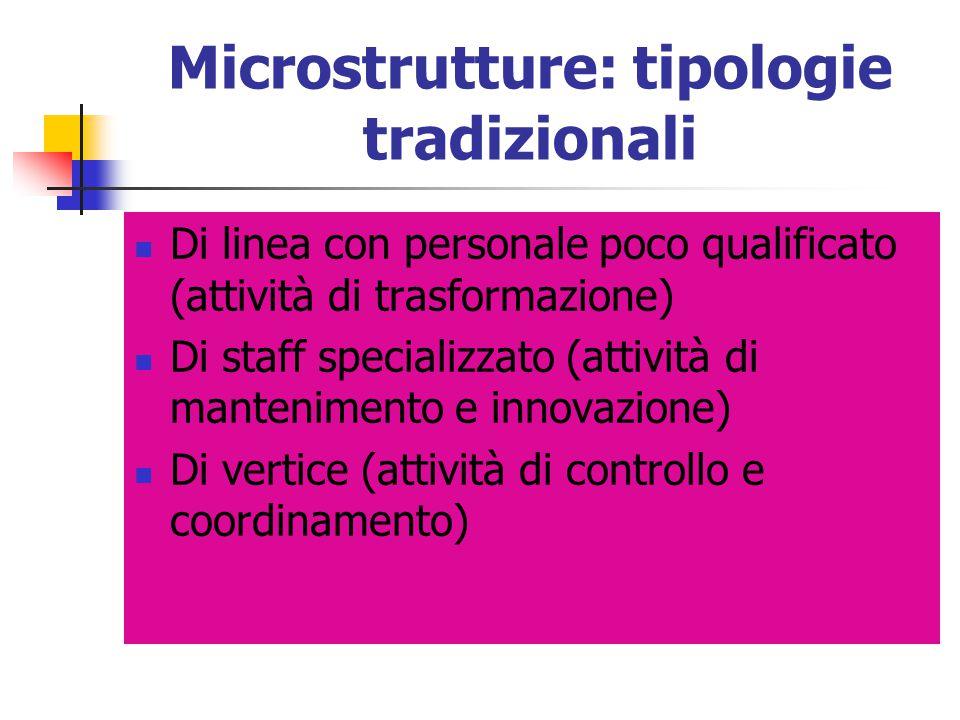 Microstrutture: tipologie tradizionali