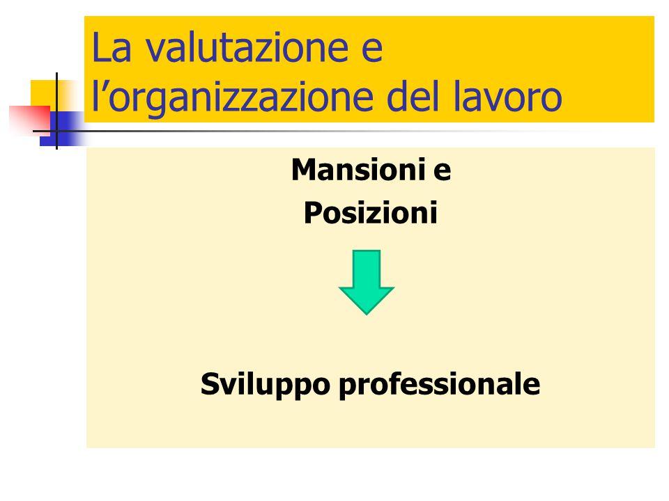 La valutazione e l'organizzazione del lavoro