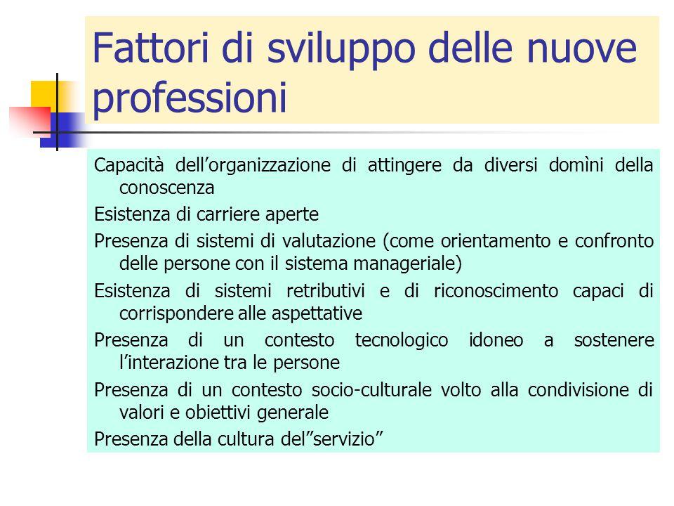 Fattori di sviluppo delle nuove professioni