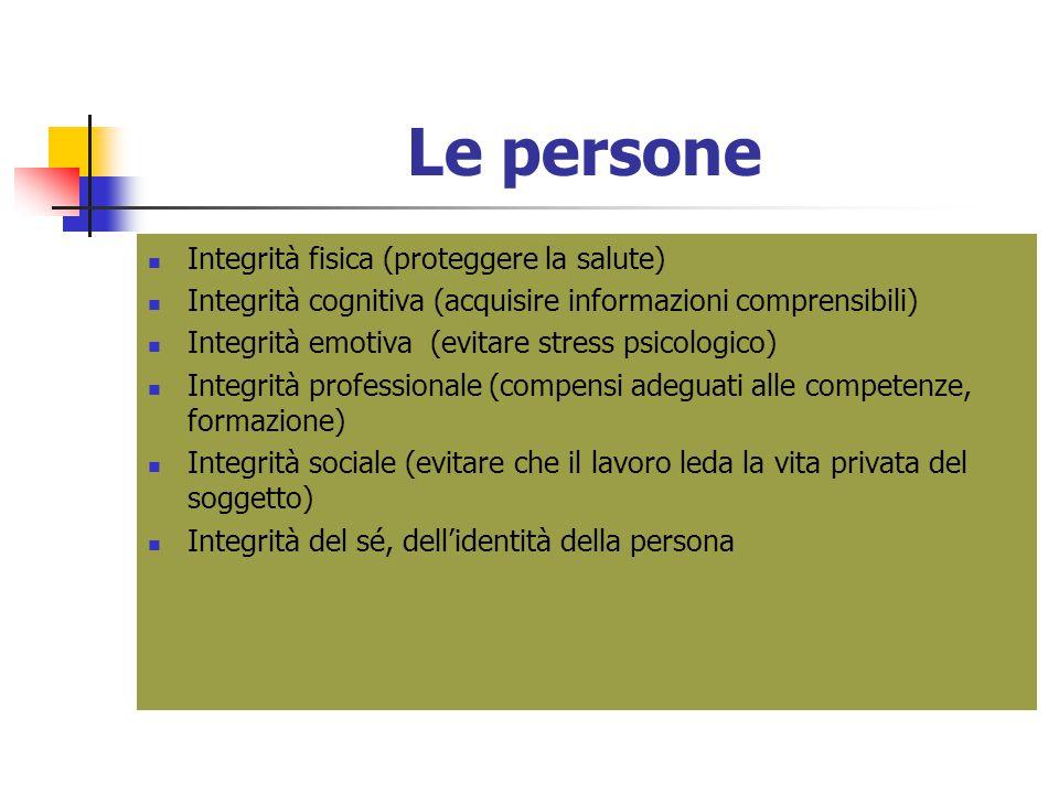 Le persone Integrità fisica (proteggere la salute)