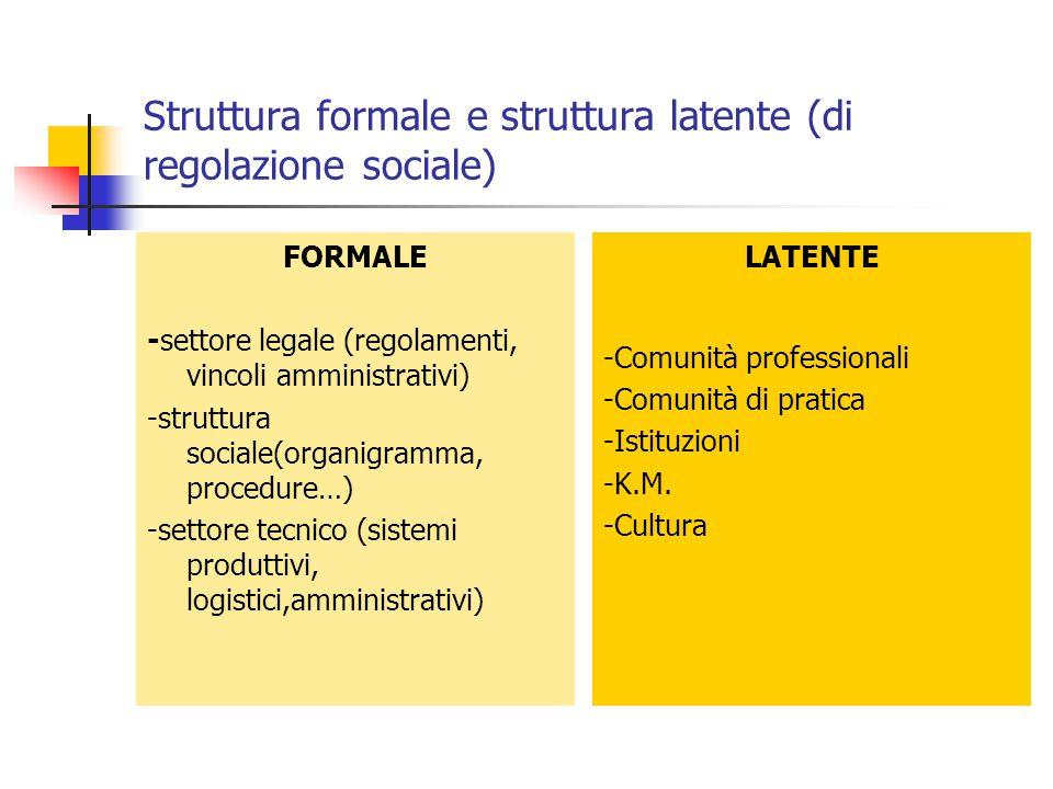 Struttura formale e struttura latente (di regolazione sociale)