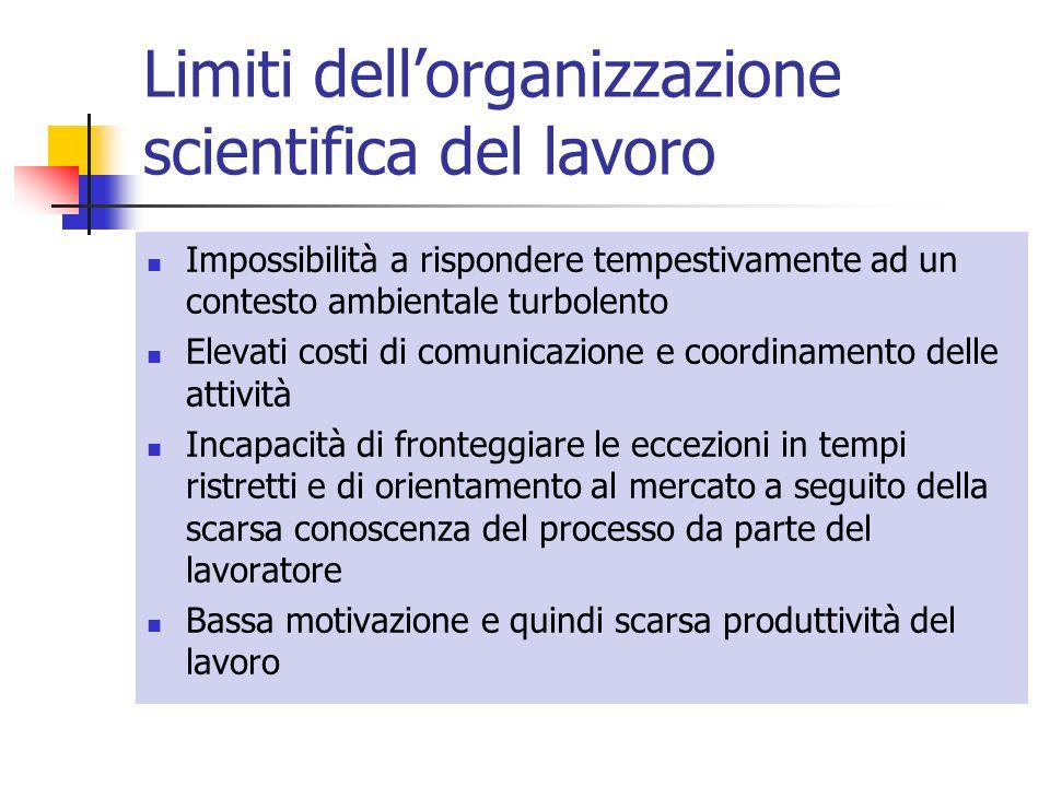 Limiti dell'organizzazione scientifica del lavoro
