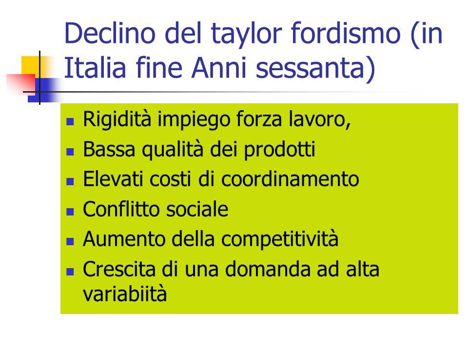Declino del taylor fordismo (in Italia fine Anni sessanta)