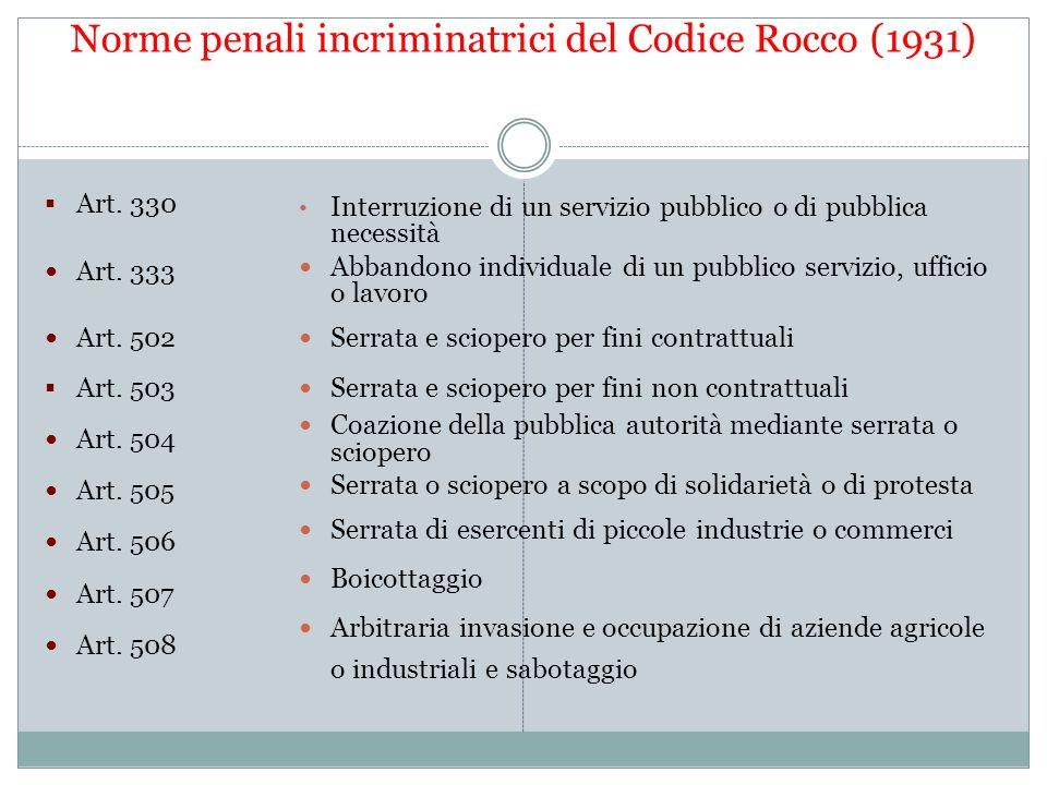 Norme penali incriminatrici del Codice Rocco (1931)