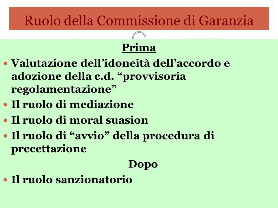 Ruolo della Commissione di Garanzia