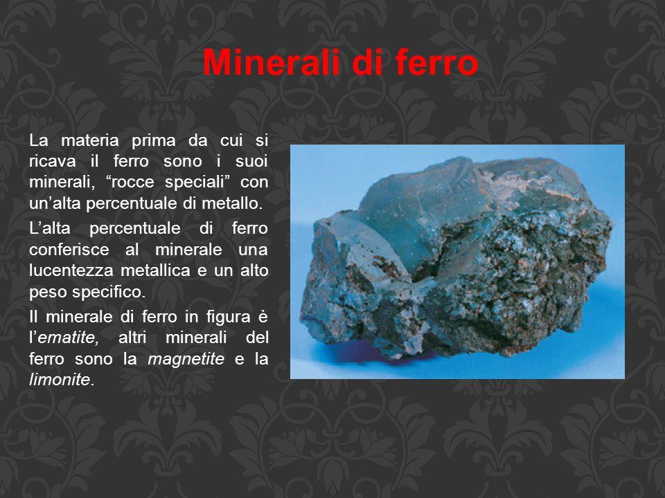 Minerali di ferro La materia prima da cui si ricava il ferro sono i suoi minerali, rocce speciali con un'alta percentuale di metallo.