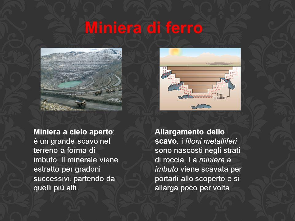 Miniera di ferro