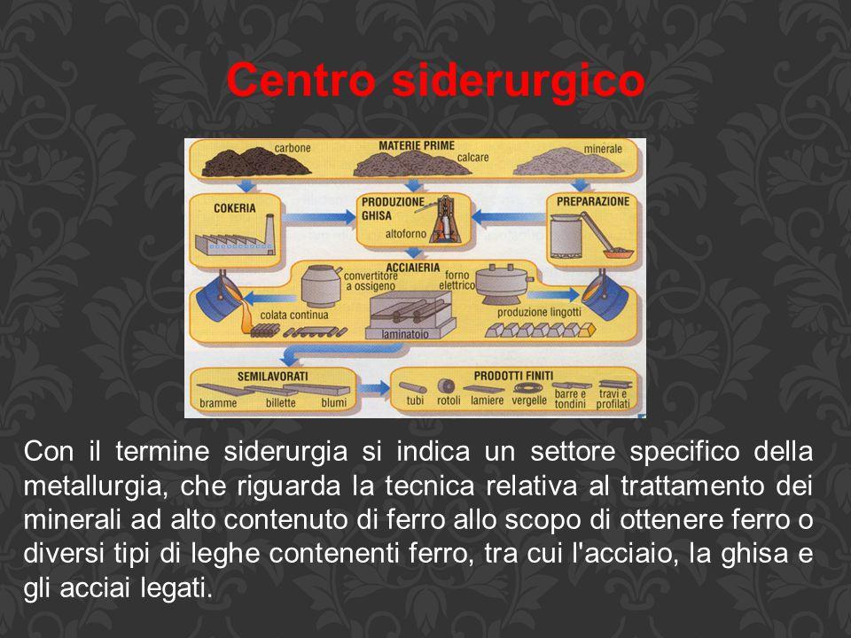 Centro siderurgico