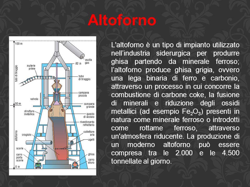 Altoforno