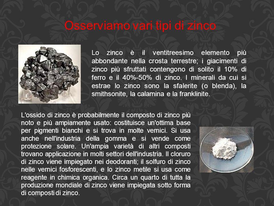 Osserviamo vari tipi di zinco
