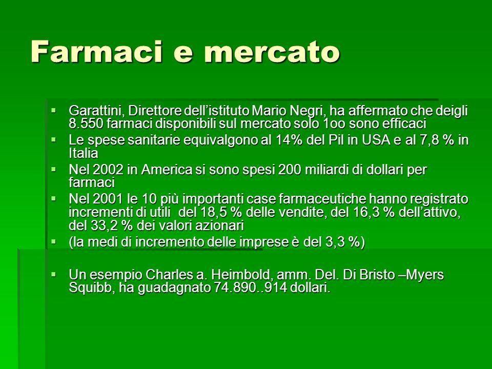 Farmaci e mercato