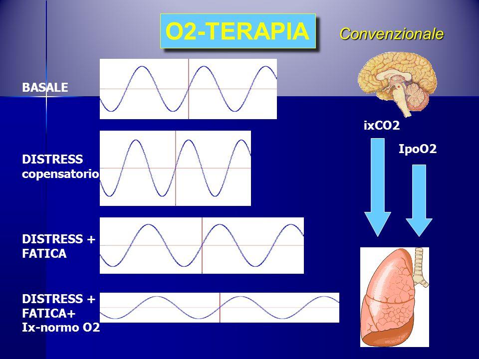 O2-TERAPIA Convenzionale BASALE ixCO2 IpoO2 DISTRESS copensatorio