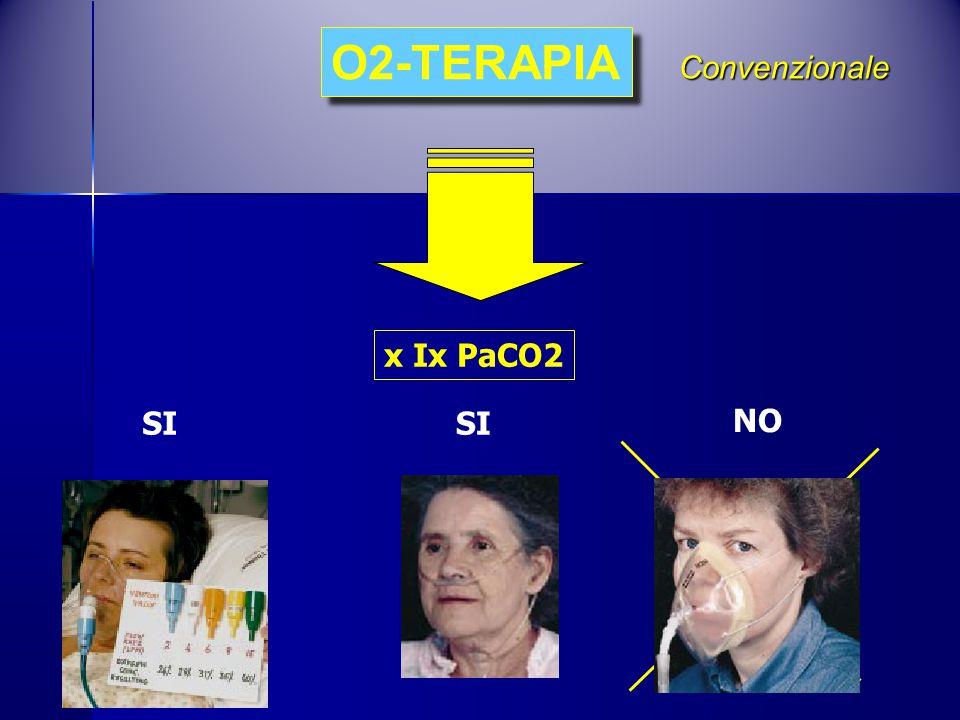O2-TERAPIA Convenzionale x Ix PaCO2 SI SI NO