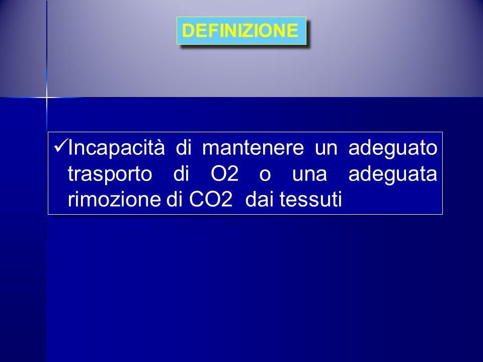DEFINIZIONE Incapacità di mantenere un adeguato trasporto di O2 o una adeguata rimozione di CO2 dai tessuti.