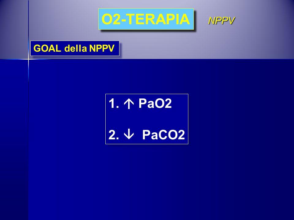 O2-TERAPIA NPPV GOAL della NPPV  PaO2  PaCO2