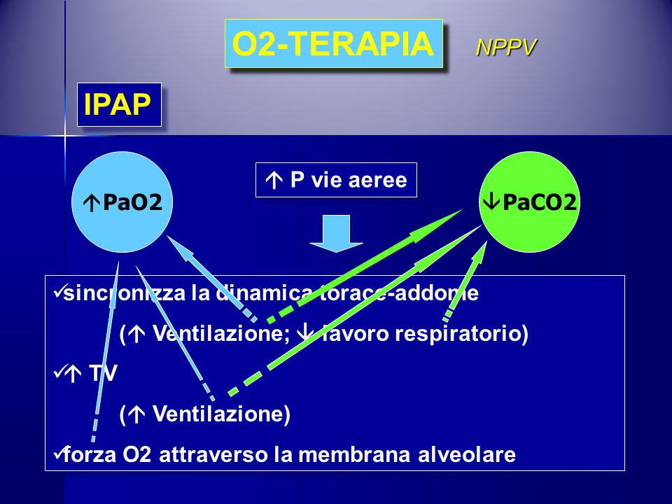 O2-TERAPIA IPAP NPPV PaO2 PaCO2  P vie aeree