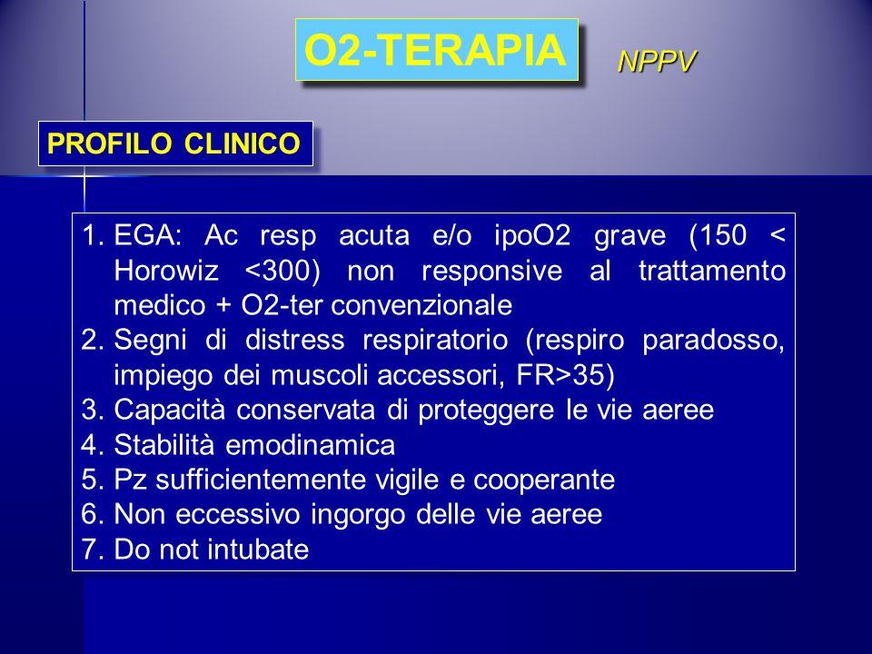 O2-TERAPIA NPPV PROFILO CLINICO