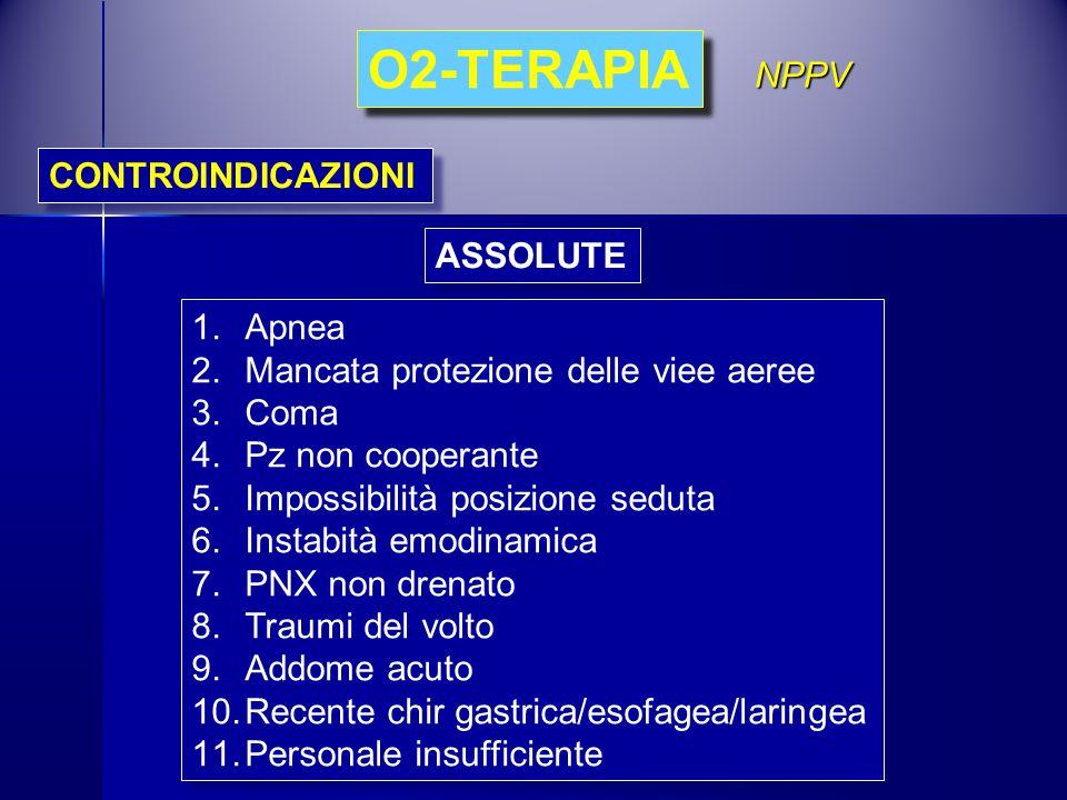 O2-TERAPIA NPPV CONTROINDICAZIONI ASSOLUTE Apnea