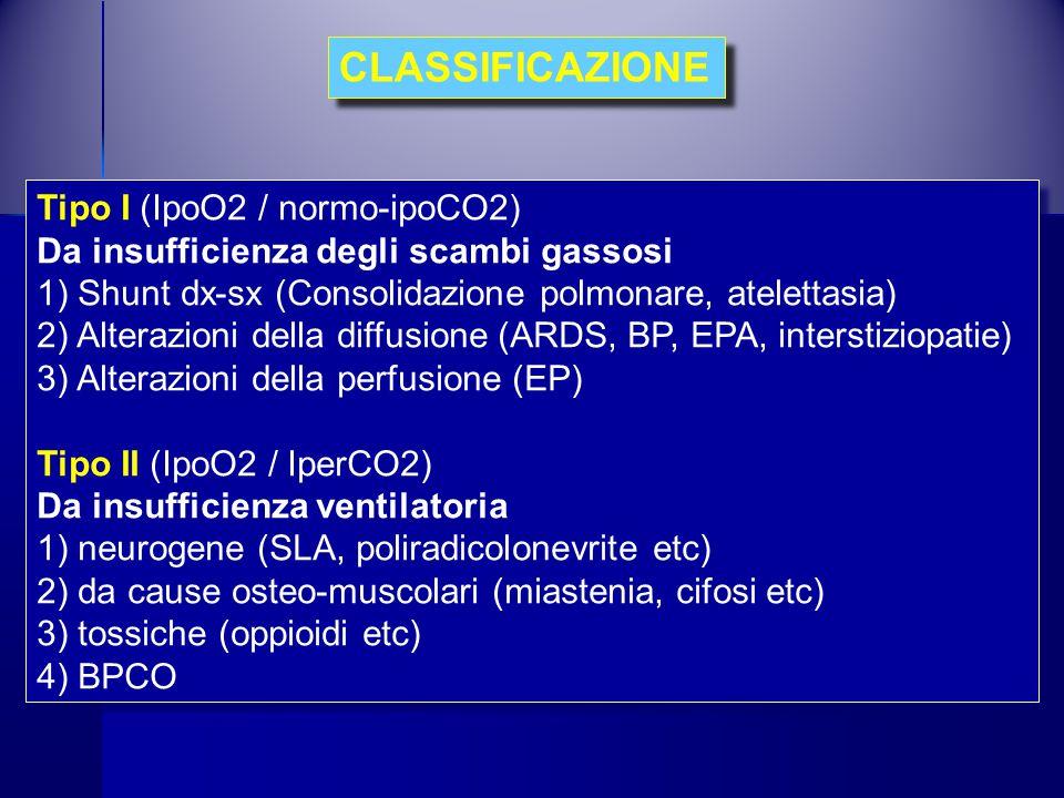 CLASSIFICAZIONE Tipo I (IpoO2 / normo-ipoCO2)