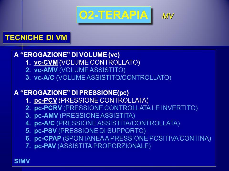 O2-TERAPIA MV TECNICHE DI VM A EROGAZIONE DI VOLUME (vc)