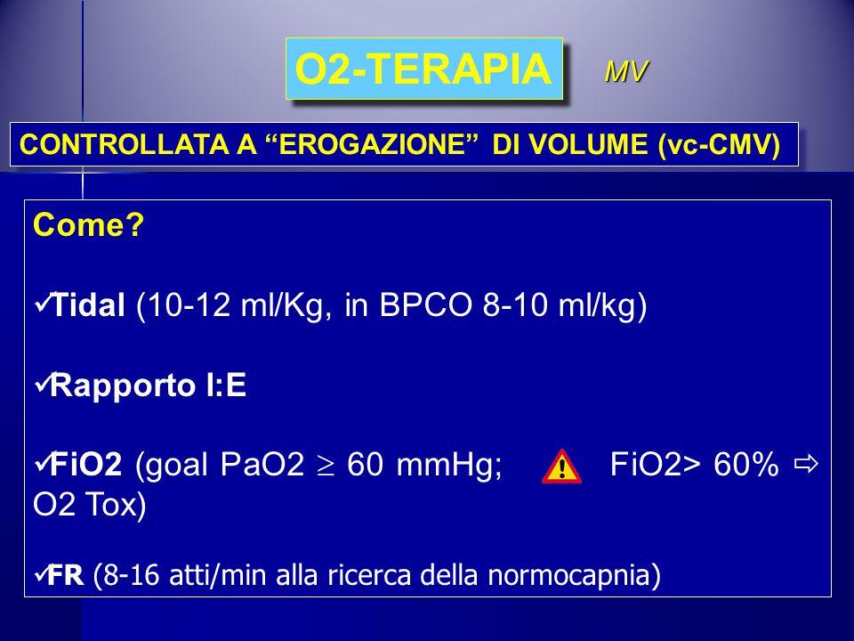 O2-TERAPIA Come Tidal (10-12 ml/Kg, in BPCO 8-10 ml/kg) Rapporto I:E